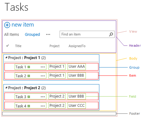 Client Side Rendering with JavaScript Templates in SharePoint 2013 ...
