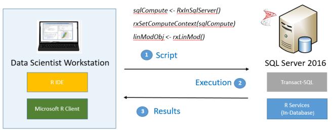 Blog_SQL2016_5